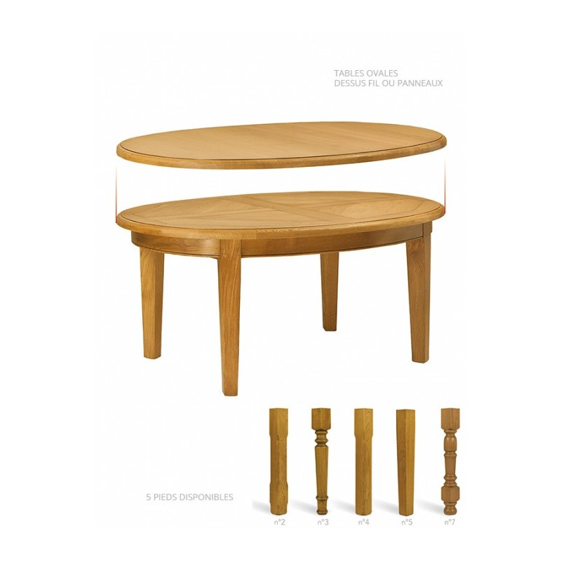Table basse ovale ou ronde - Table basse ronde ou ovale ...
